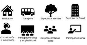 """""""Smart cities"""" y dependencia"""